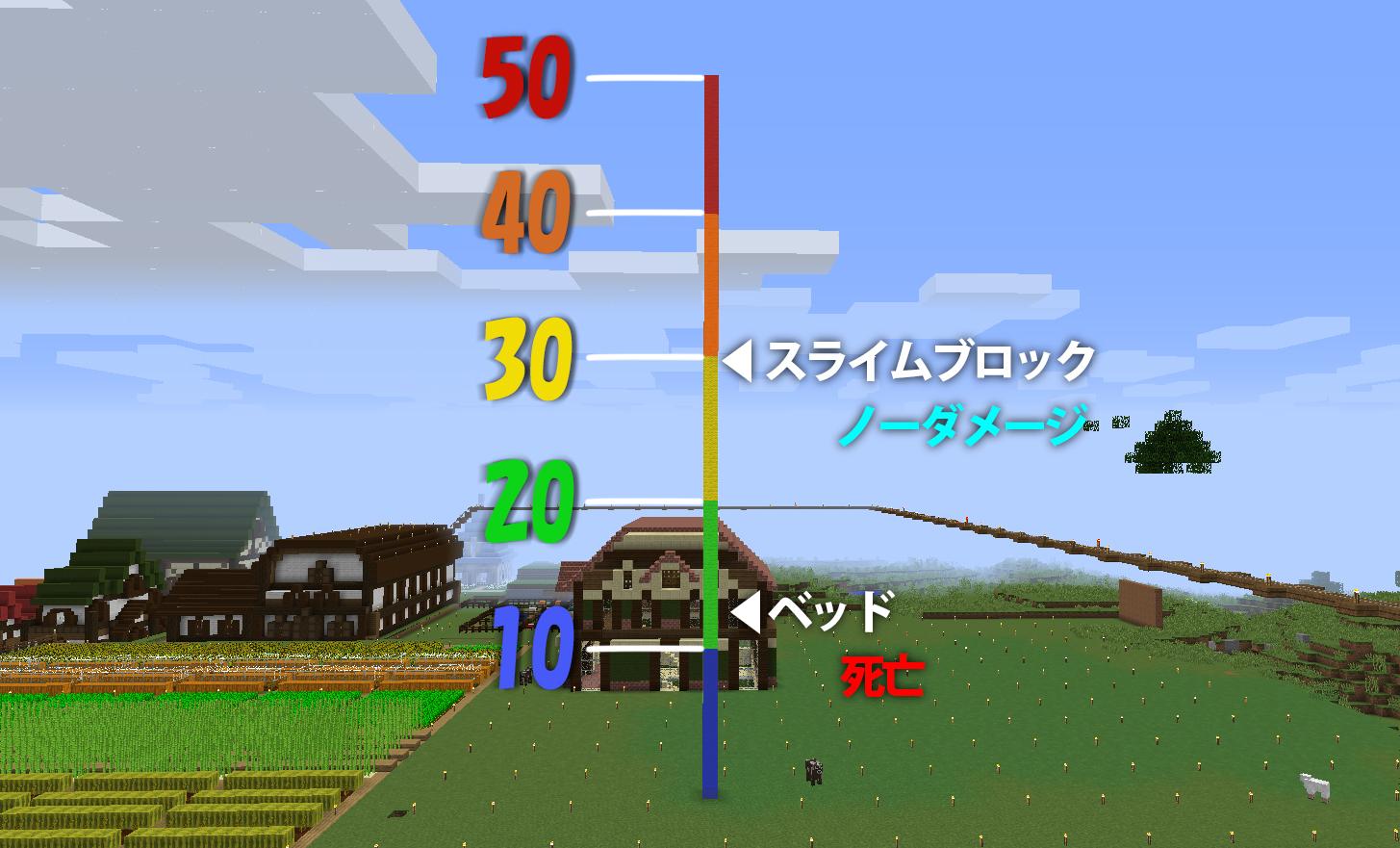 アップデート記念塔 kekka.jpg