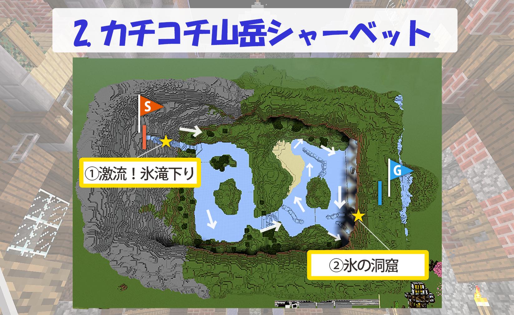 コース説明②.png