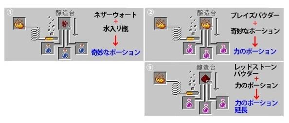 力のポーション.jpg