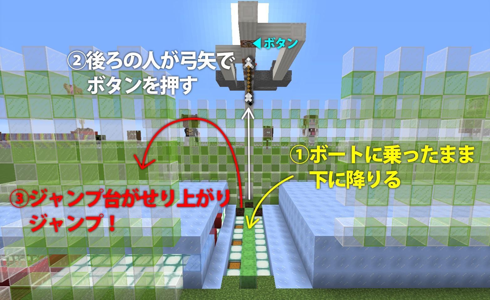 弓矢でジャンプ.jpg