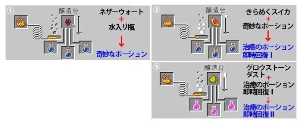 治癒のポーション.jpg